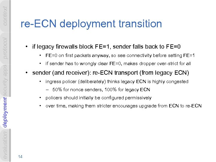 context deployment evaluation deployment security apps protocol re-ECN deployment transition • if legacy firewalls