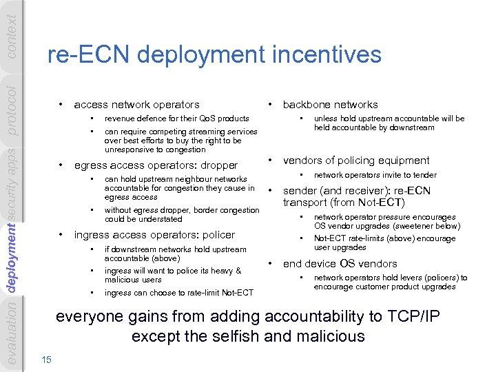 context deployment evaluation deployment security apps protocol re-ECN deployment incentives • access network operators