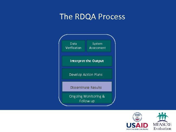 The RDQA Process Data Verification System Assessment Interpret the Output Develop Action Plans Disseminate