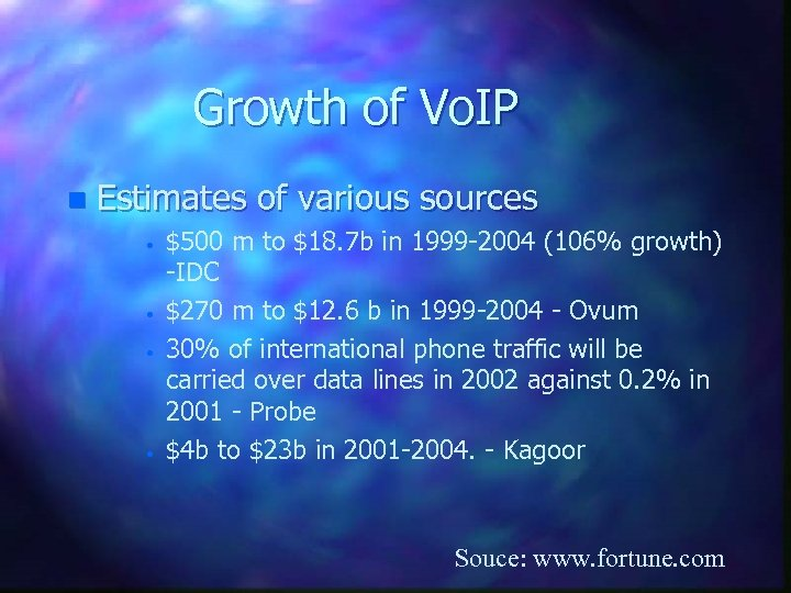 Growth of Vo. IP n Estimates of various sources · · $500 m to