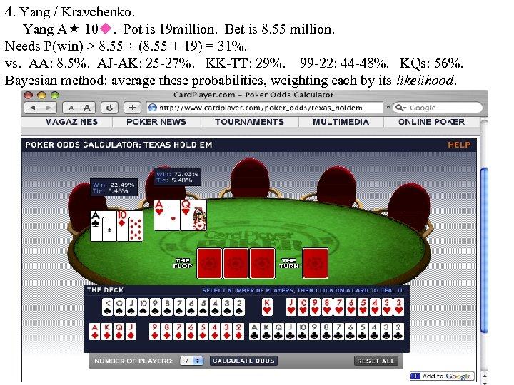 4. Yang / Kravchenko. Yang A 10 u. Pot is 19 million. Bet is