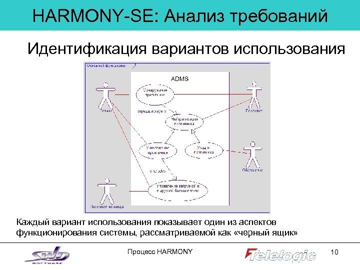 HARMONY-SE: Анализ требований Идентификация вариантов использования Каждый вариант использования показывает один из аспектов функционирования