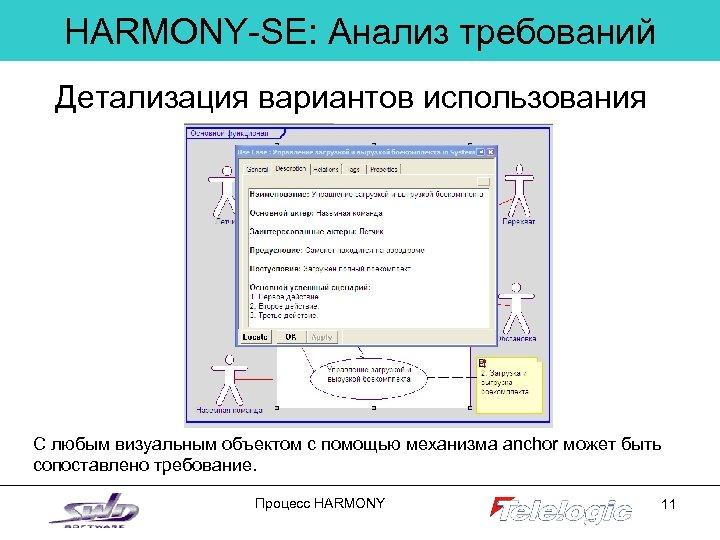 HARMONY-SE: Анализ требований Детализация вариантов использования С любым визуальным объектом с помощью механизма anchor
