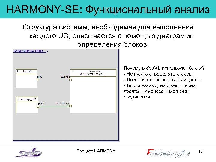HARMONY-SE: Функциональный анализ Структура системы, необходимая для выполнения каждого UC, описывается с помощью диаграммы