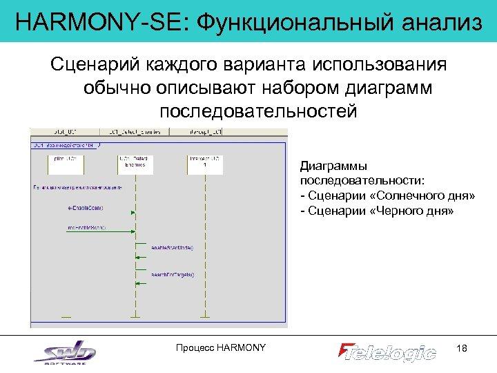 HARMONY-SE: Функциональный анализ Сценарий каждого варианта использования обычно описывают набором диаграмм последовательностей Диаграммы последовательности: