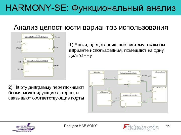 HARMONY-SE: Функциональный анализ Анализ целостности вариантов использования 1) Блоки, представляющие систему в каждом варианте