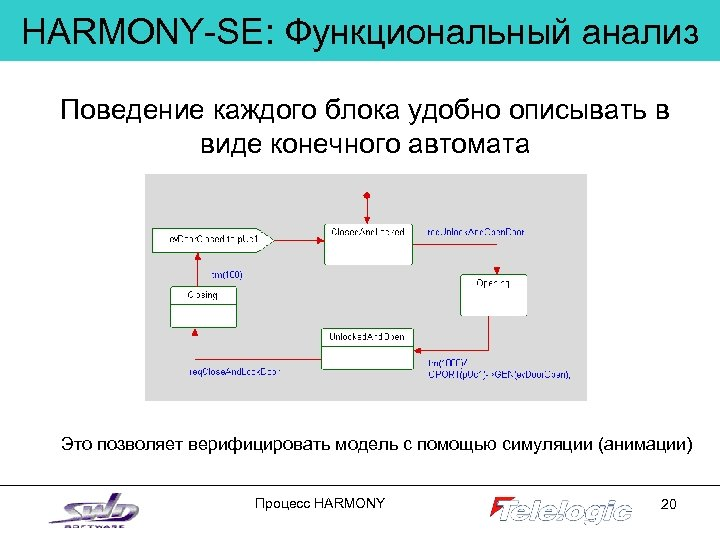 HARMONY-SE: Функциональный анализ Поведение каждого блока удобно описывать в виде конечного автомата Это позволяет