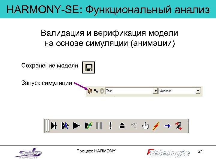 HARMONY-SE: Функциональный анализ Валидация и верификация модели на основе симуляции (анимации) Сохранение модели Запуск