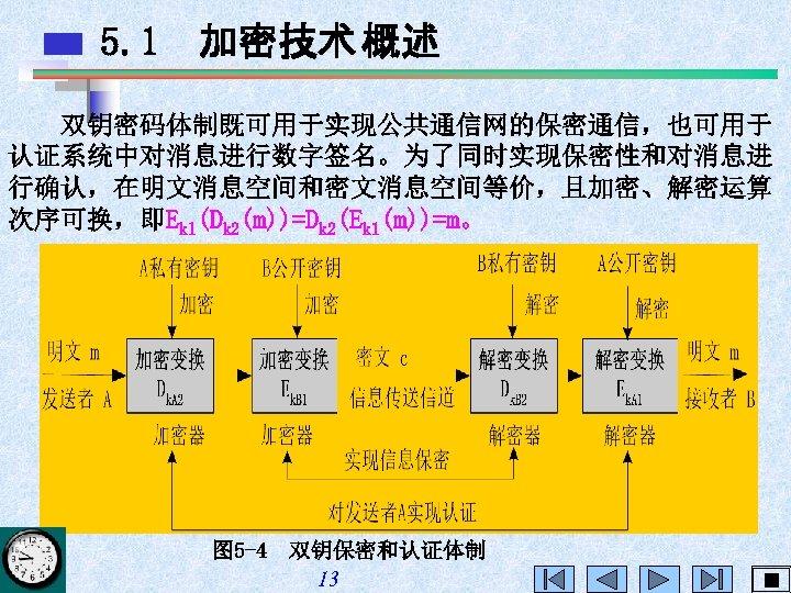 5. 1 加密技术 概述 双钥密码体制既可用于实现公共通信网的保密通信,也可用于 认证系统中对消息进行数字签名。为了同时实现保密性和对消息进 行确认,在明文消息空间和密文消息空间等价,且加密、解密运算 次序可换,即Ekl(Dk 2(m))=Dk 2(Ek 1(m))=m。 图 5 -4