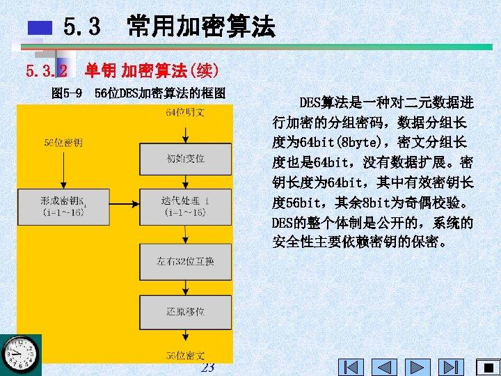 5. 3 常用加密算法 5. 3. 2 单钥 加密算法(续) 图 5 -9 56位DES加密算法的框图 23 DES算法是一种对二元数据进
