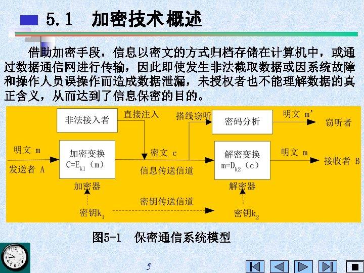 5. 1 加密技术 概述 借助加密手段,信息以密文的方式归档存储在计算机中,或通 过数据通信网进行传输,因此即使发生非法截取数据或因系统故障 和操作人员误操作而造成数据泄漏,未授权者也不能理解数据的真 正含义,从而达到了信息保密的目的。 图 5 -1 保密通信系统模型 5