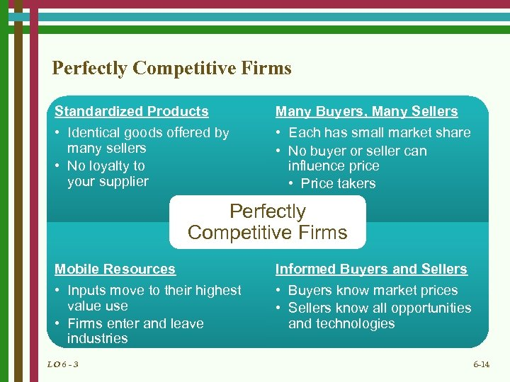 Perfectly Competitive Firms Standardized Products • Identical goods offered by many sellers • No
