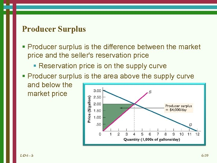 Producer Surplus § Producer surplus is the difference between the market price and the