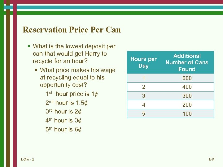 Reservation Price Per Can § What is the lowest deposit per can that would