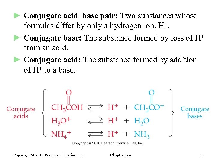 ► Conjugate acid–base pair: Two substances whose formulas differ by only a hydrogen ion,