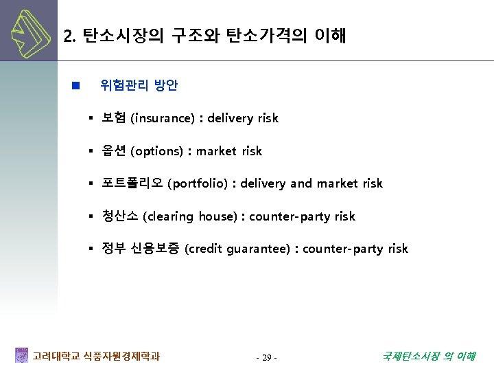 2. 탄소시장의 구조와 탄소가격의 이해 n 위험관리 방안 ▪ 보험 (insurance) : delivery risk