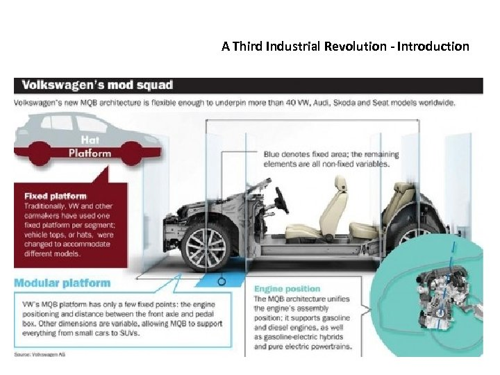 A Third Industrial Revolution - Introduction