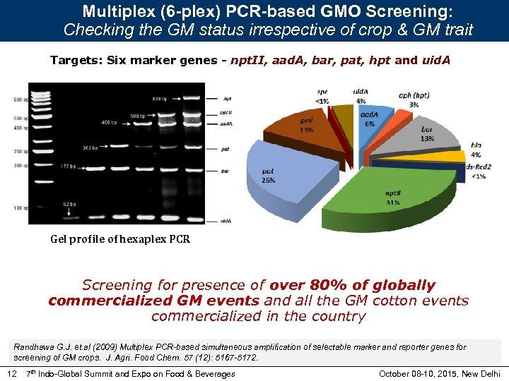 Multiplex (6 -plex) PCR-based GMO Screening: Checking the GM status irrespective of crop &
