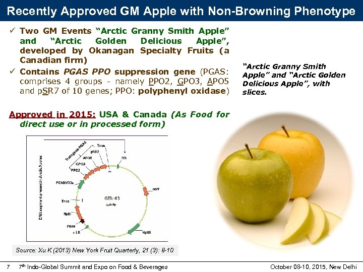 """Recently Approved GM Apple with Non-Browning Phenotype ü Two GM Events """"Arctic Granny Smith"""
