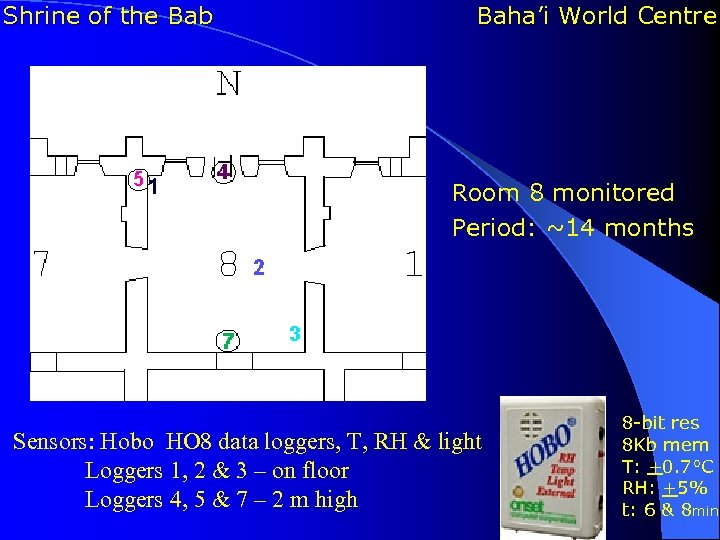 Shrine of the Bab Baha'i World Centre Room 8 monitored Period: ~14 months Sensors: