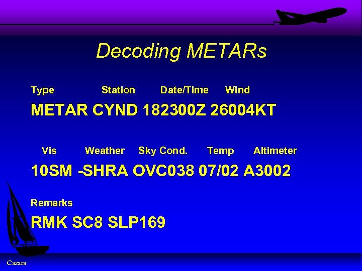 Decoding METARs Type Station Date/Time Wind METAR CYND 182300 Z 26004 KT Vis Weather