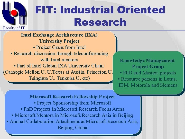 Faculty of IT FIT: Industrial Oriented Research Intel Exchange Architecture (IXA) University Project •