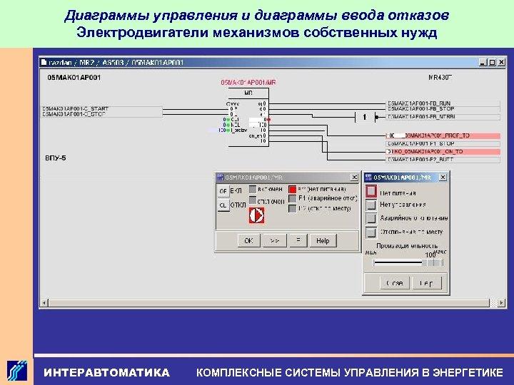 Диаграммы управления и диаграммы ввода отказов Электродвигатели механизмов собственных нужд ИНТЕРАВТОМАТИКА КОМПЛЕКСНЫЕ СИСТЕМЫ УПРАВЛЕНИЯ