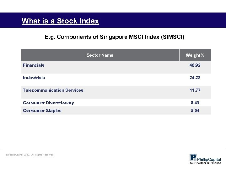 What is a Stock Index E. g. Components of Singapore MSCI Index (SIMSCI) Sector