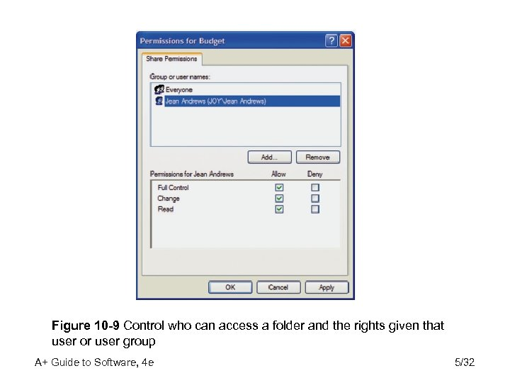 Figure 10 -9 Control who can access a folder and the rights given that