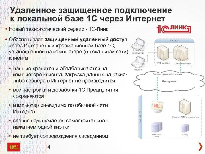 Удаленное защищенное подключение к локальной базе 1 С через Интернет • Новый технологический сервис