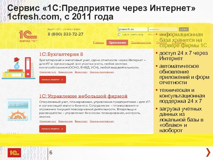 Сервис « 1 С: Предприятие через Интернет» 1 cfresh. com, с 2011 года •
