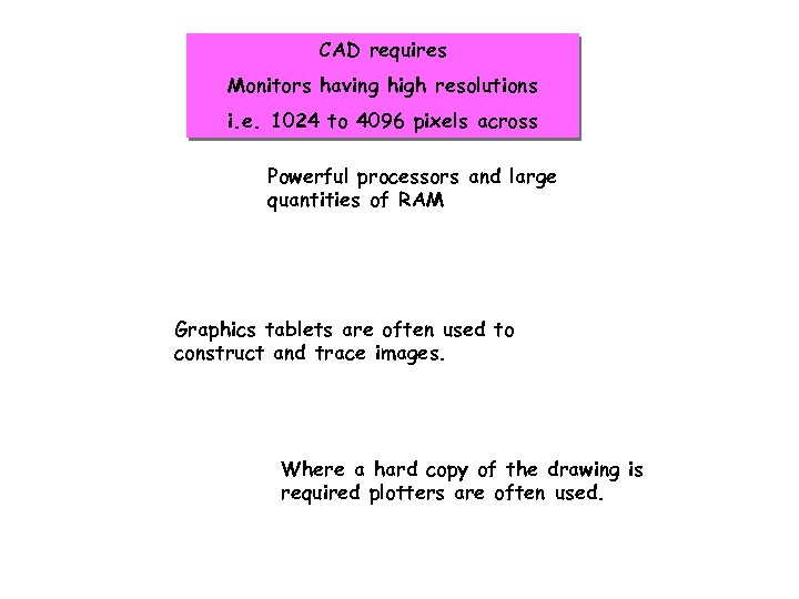 CAD requires Monitors having high resolutions i. e. 1024 to 4096 pixels across Powerful