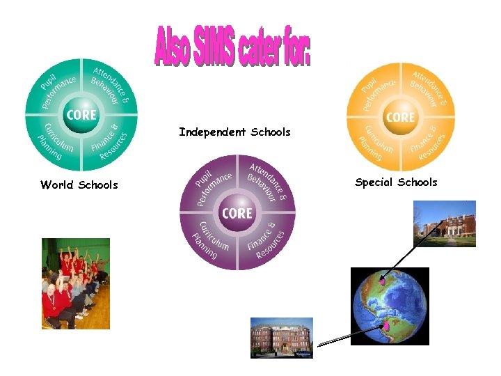 Independent Schools World Schools Special Schools