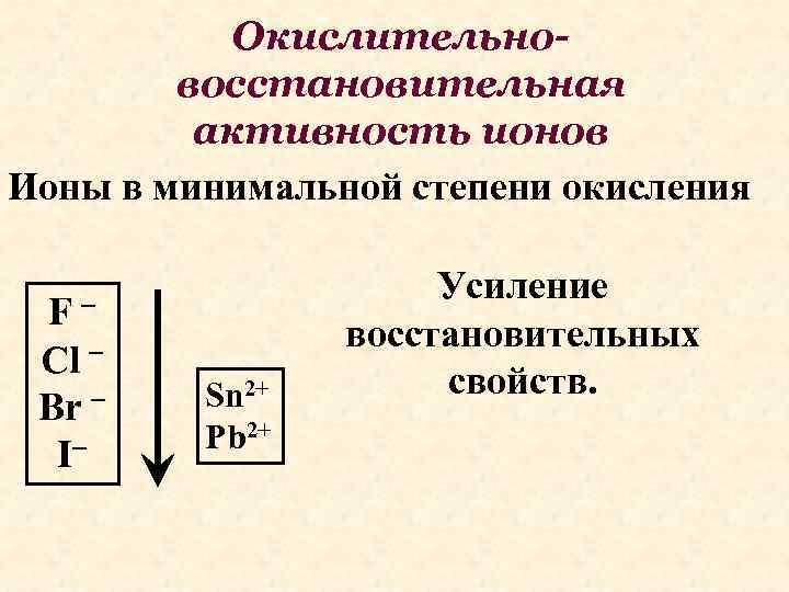 Окислительновосстановительная активность ионов Ионы в минимальной степени окисления F Cl Br I Sn 2+