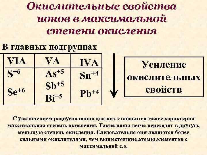 Окислительные свойства ионов в максимальной степени окисления В главных подгруппах VIA S+6 Se+6 VA