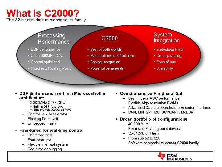 What is C 2000? The 32 -bit real-time microcontroller family Processing Performance System Integration