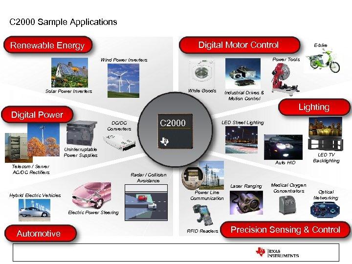 C 2000 Sample Applications Digital Motor Control Renewable Energy E-bike Power Tools Wind Power
