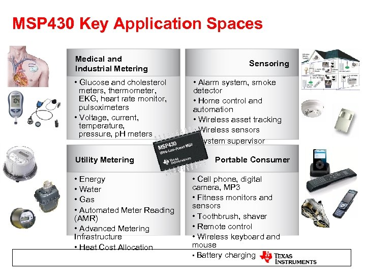 MSP 430 Key Application Spaces Medical and Industrial Metering • Glucose and cholesterol meters,