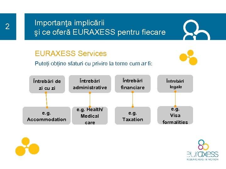 2 Importanţa implicării şi ce oferă EURAXESS pentru fiecare EURAXESS Services Puteți obține sfaturi