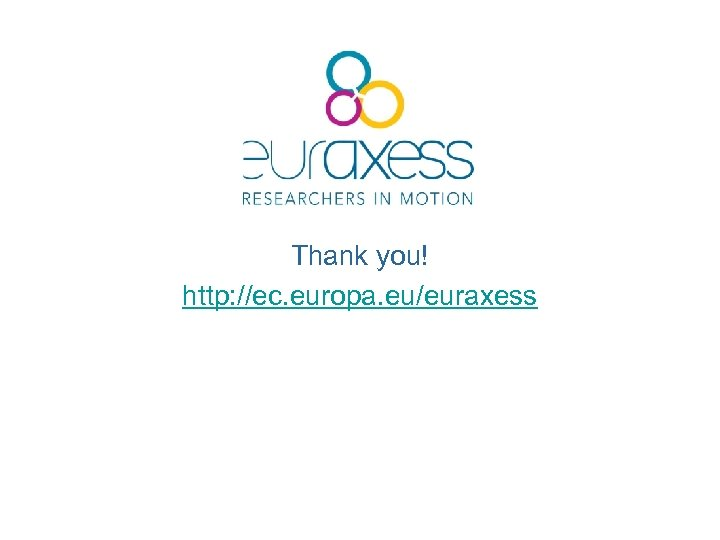 Thank you! http: //ec. europa. eu/euraxess
