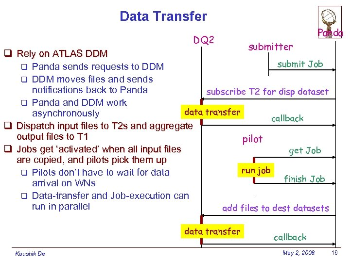 Data Transfer DQ 2 Panda submitter q Rely on ATLAS DDM submit Job q