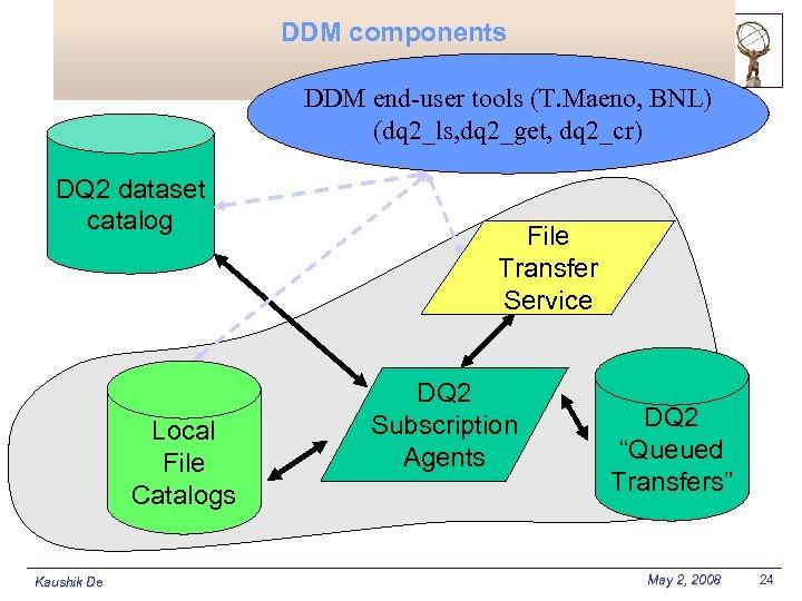 DDM components DDM end-user tools (T. Maeno, BNL) (dq 2_ls, dq 2_get, dq 2_cr)