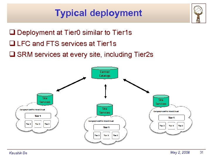 Typical deployment q Deployment at Tier 0 similar to Tier 1 s q LFC