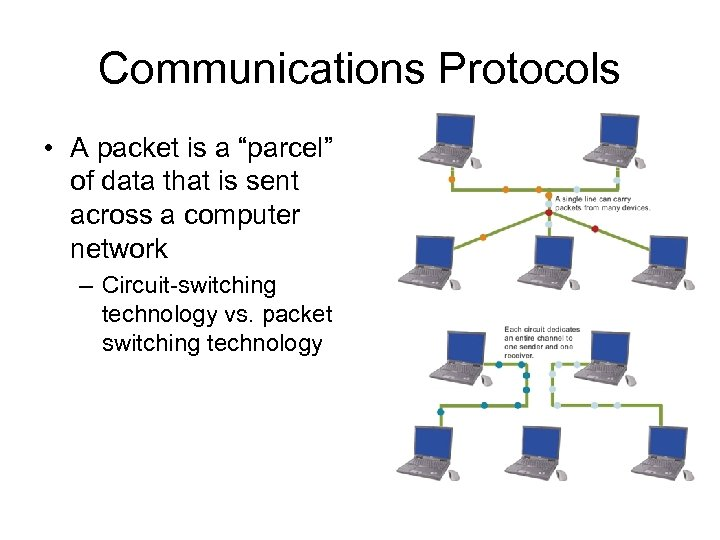 """Communications Protocols • A packet is a """"parcel"""" of data that is sent across"""