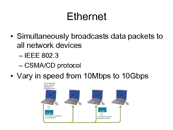 Ethernet • Simultaneously broadcasts data packets to all network devices – IEEE 802. 3