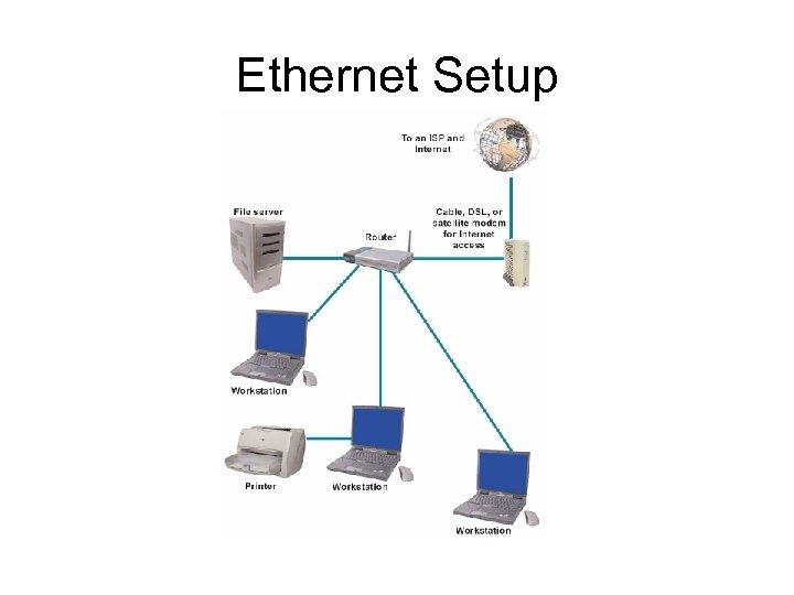 Ethernet Setup