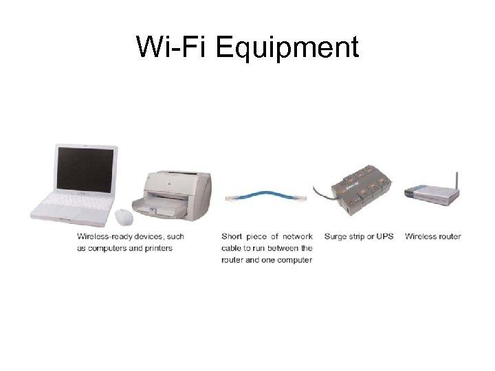Wi-Fi Equipment