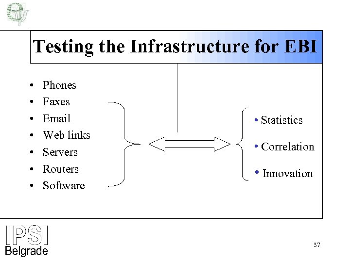 Testing the Infrastructure for EBI • • Phones Faxes Email Web links Servers Routers