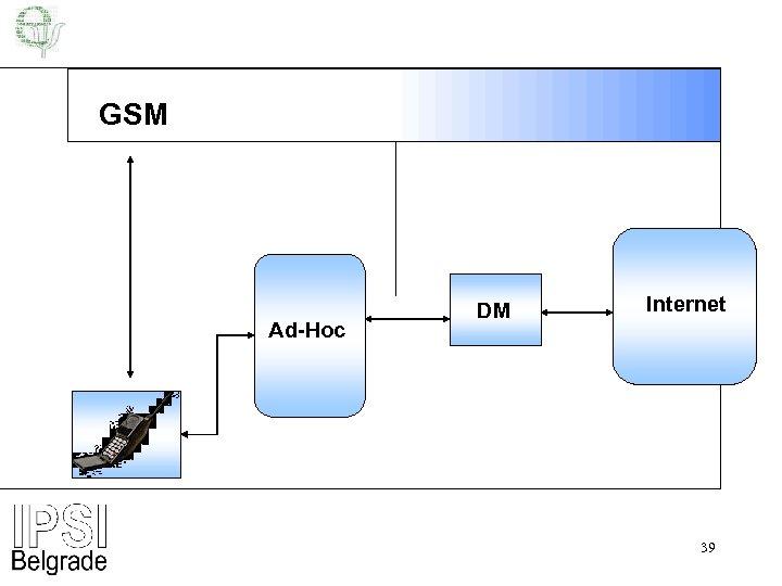 GSM Ad-Hoc DM Internet 39