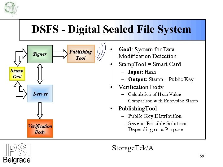 DSFS - Digital Sealed File System Signer Stamp Tool Publishing Tool • Goal: System